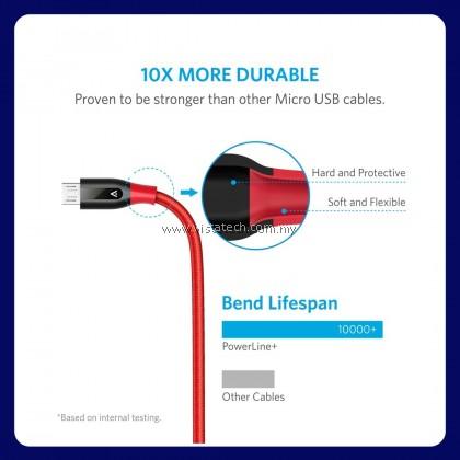 Anker Powerline Premium Nylon-Braided Micro USB Cable - 0.9M